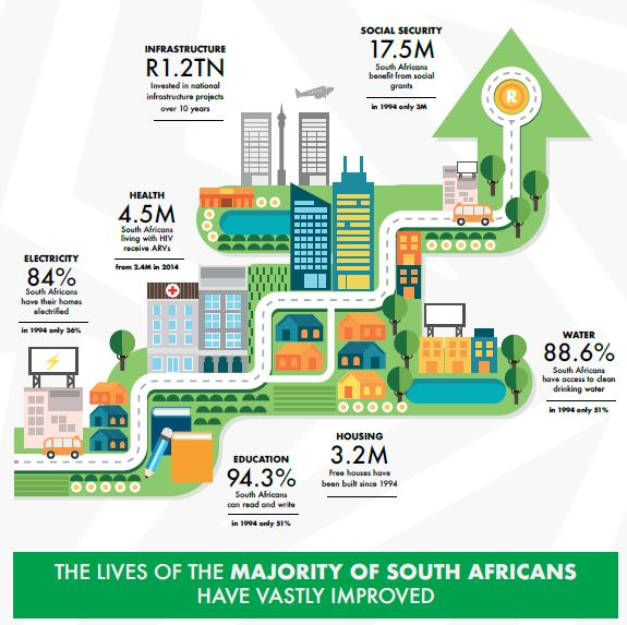 The ANC`s 2019 election manifesto - DOCUMENTS | Politicsweb